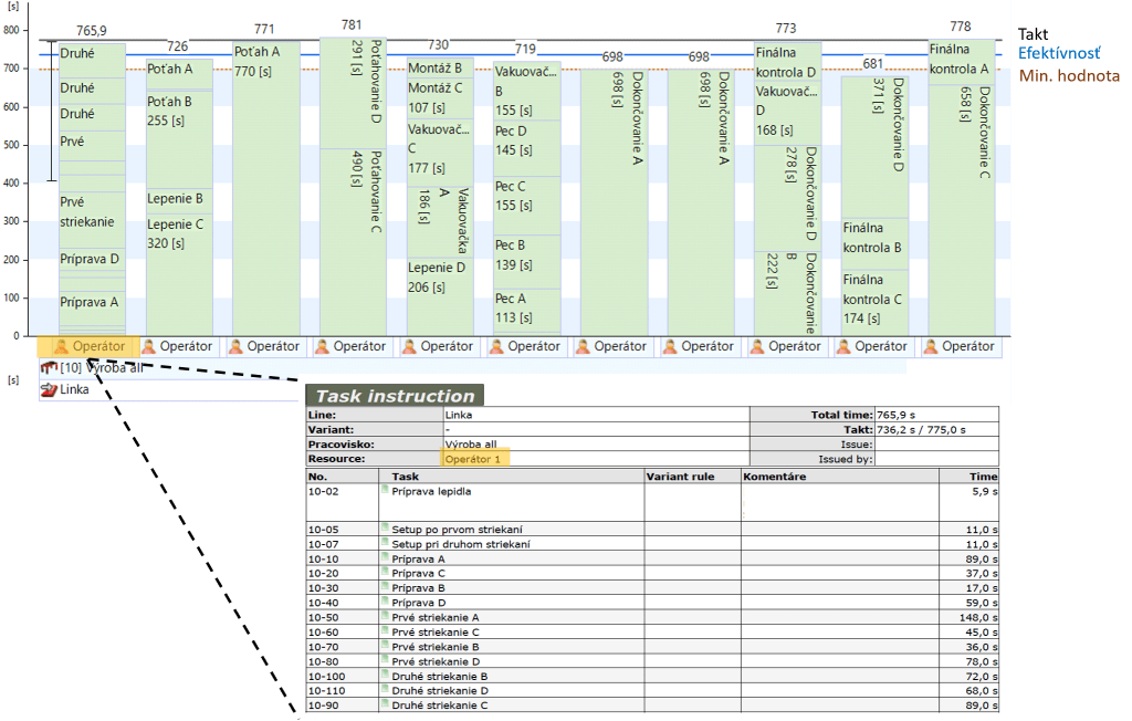 Obrázok, na ktorom je snímka obrazovky  Automaticky generovaný popis